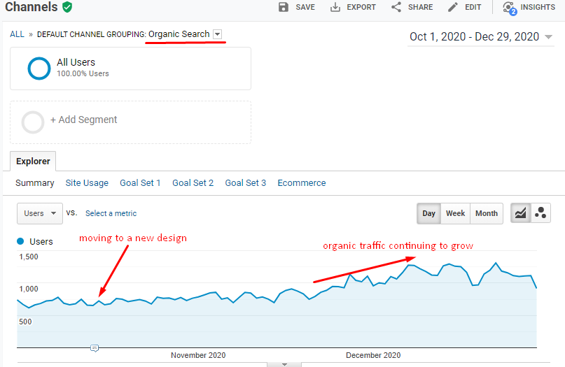 moving the site to a new design SEO case